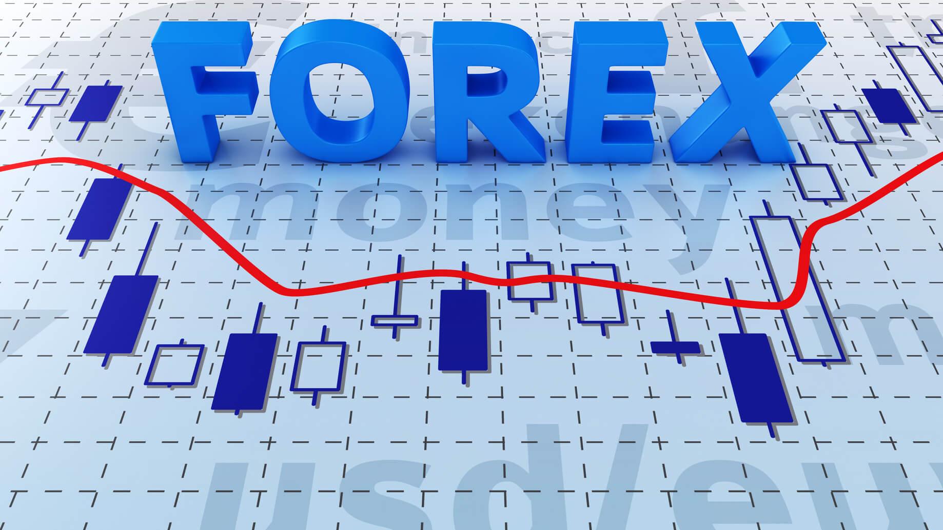 Hvordan kjøpe Forex