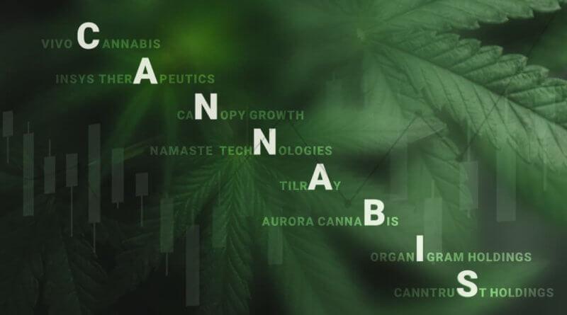 Nå kan du trade Cannabis indeks